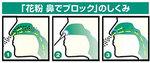 kafun_zukai.jpg